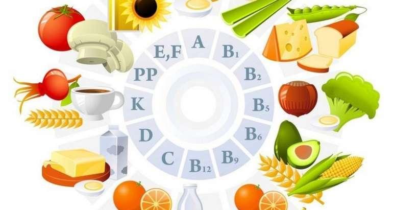 Əsəb sistemi üçün vitamin və qidalar -  Sinir hüceyrələrini bərpa edir